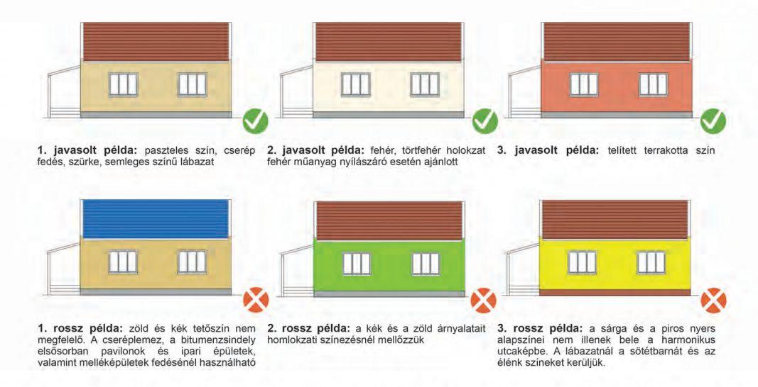 Ábra színezési tanácsokkal a Pesterzsébet településképi arculati kézikönyvből